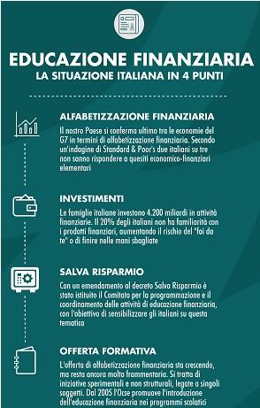 educazione finanziaria spiegata in 4 punti